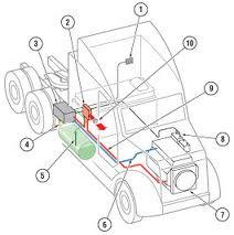 Freightliner Heater Diagram Kymco Diagrams Wiring Diagram